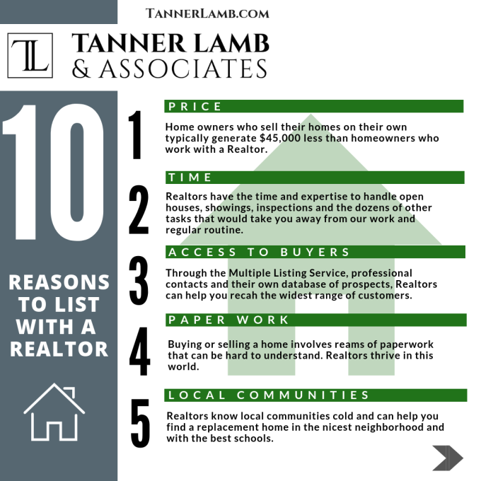 10 Reasons to list with a realtor (1)