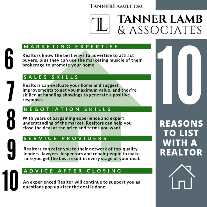 10 Reasons to list with a realtor (2)
