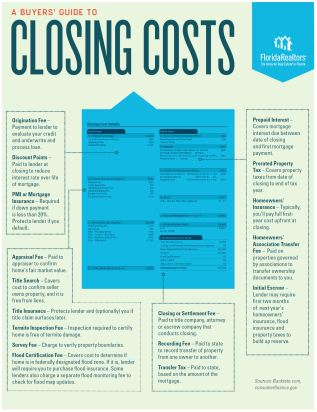 A BUYERS' GUIDE TO CLOSINGCOSTS