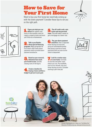 HOW TO SAVE FOR YOUR FIRSTHOME